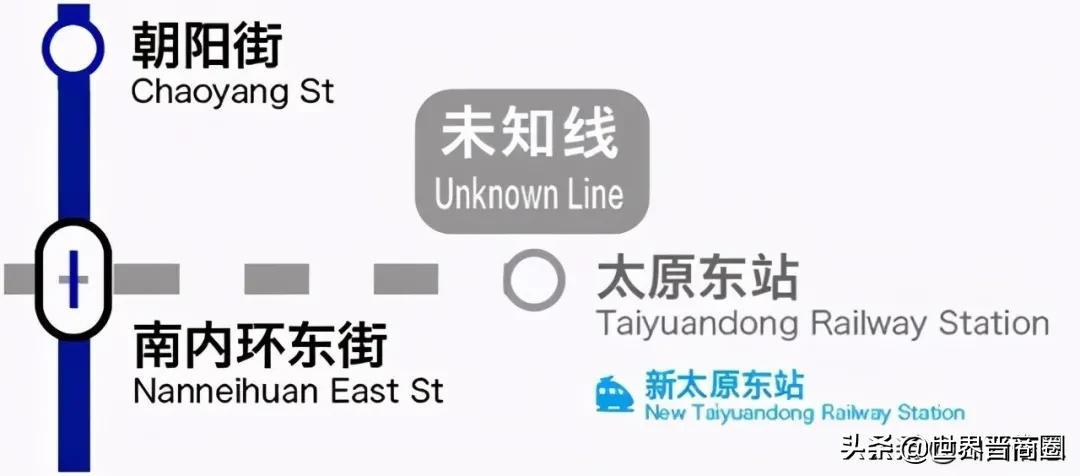 新建太原东站,实现从太原1个半小时到北京