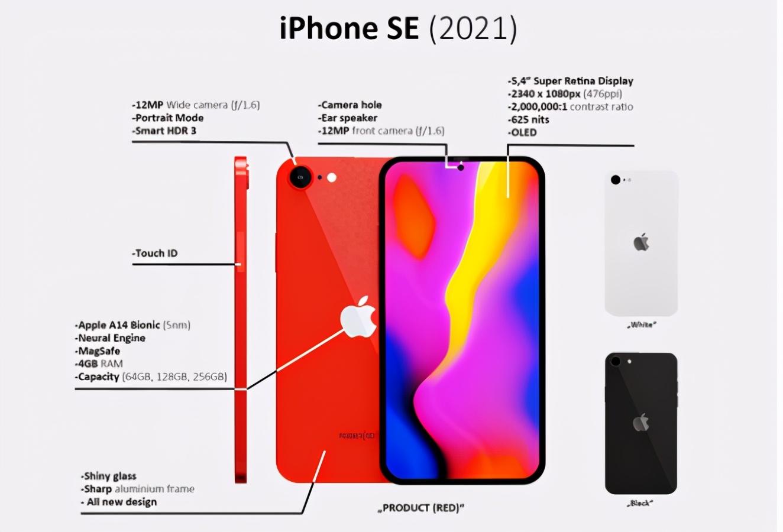 iPhoneSE3若是宣布,你会不会去撑持一波呢