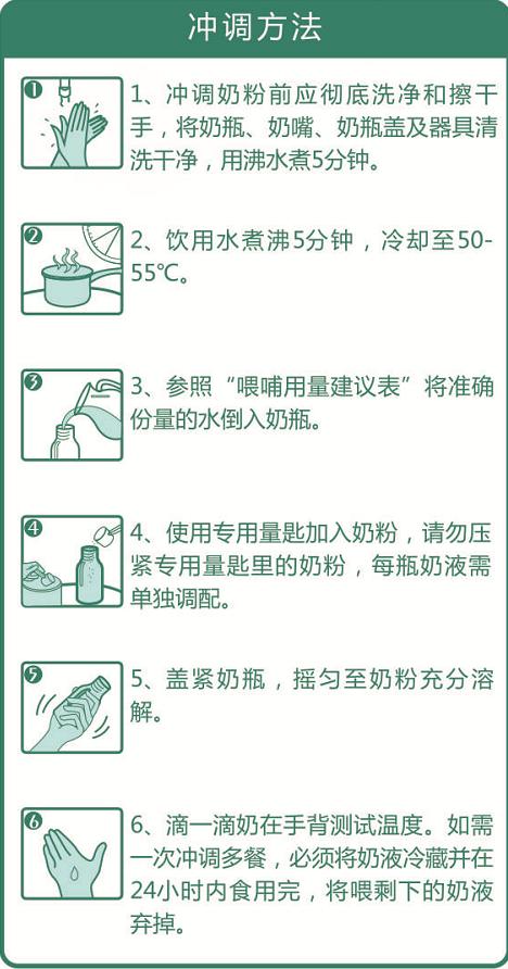 必发电子提醒宝妈:在奶粉开罐前去做这五件事情