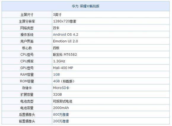 对抗红米 599荣耀3C畅玩版评测