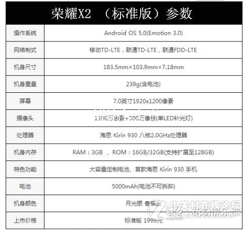 华为公司主打产品:荣誉X2極限评测