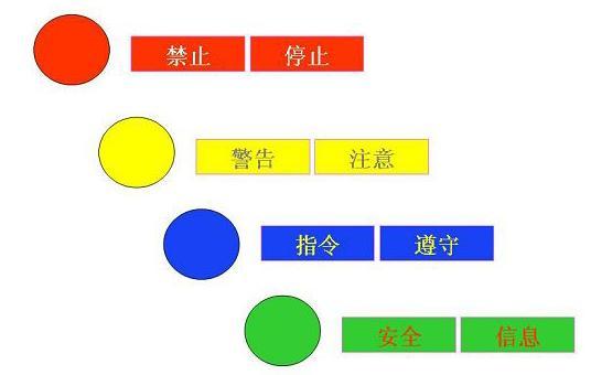 對比色和互補色的區別,安全色和對比色你知道嗎