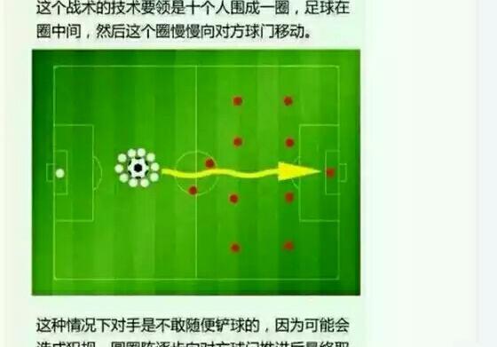 有什么令人惊艳的足球战术?