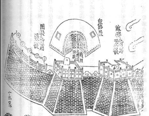 机关术是中国古代科技文明的代表,一般用在军事及陵墓