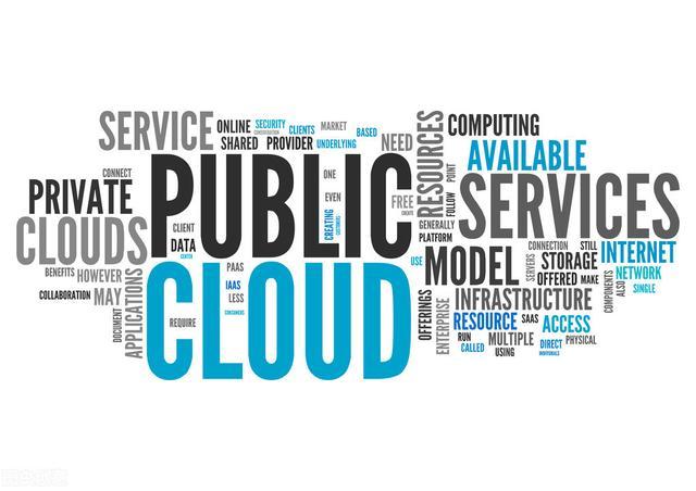公有云、私有云、混合云、社区云——如何选择适合自己的那一朵?