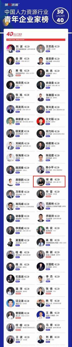 喔趣CEO储峰入选40岁以下中国人力资源行业青年企业家榜