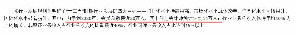 中注协公告:CPA30万缺口只差不到3万了