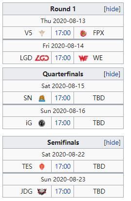 LPL夏季赛季后赛战火即将燃起,S10全球各赛区季后赛详情,LPL篇