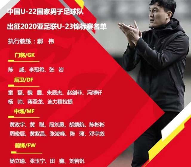 张玉宁+段刘愚领衔国奥阵容,他们是否可以在泰国U23亚洲杯中创造奇迹打进奥运会?
