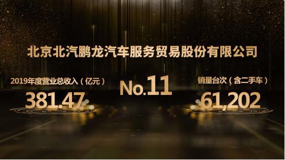 再攀新高,北汽鹏龙排行2020中国汽车经销商集团第11位