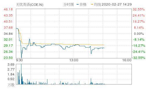市值蒸发3万亿美元!惨淡道指再度跌超600点,特斯拉跌近10%!