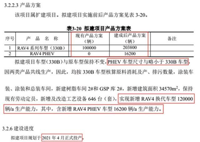 一汽丰田RAV4 PHEV明年投产 价格预计30万元左右