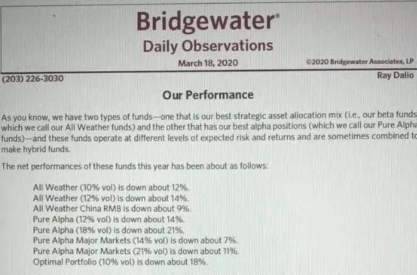 做空欧洲大赚300亿,桥水开始平仓了!达里奥释放什么信号?