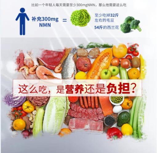 蔬菜中的NMN含量