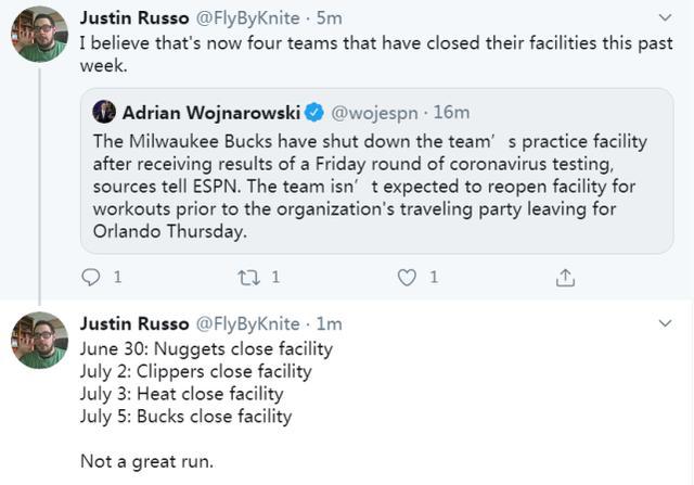 联盟第一也中招了!名记爆料:雄鹿得到检测结果后关闭训练馆