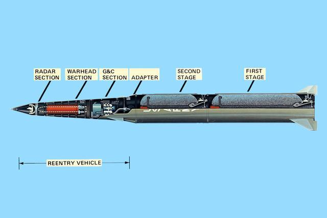 完成逆袭!韩国研成超重弹头的弹道导弹,玄武-4关键性能世界第一