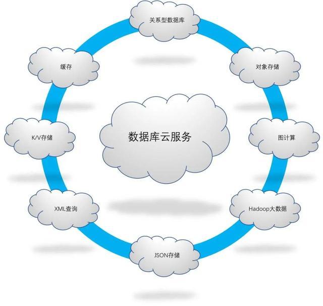 你住过锦江之星吗,每一份舒适都离不开华为数据的支持-大数网