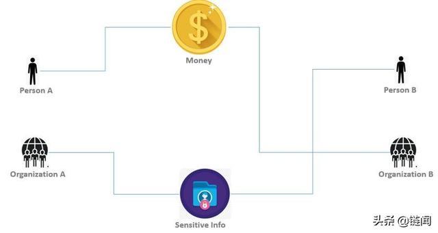 诺奖得主Eric Maskin:区块链可保护隐私,比特币不适用宏观经济