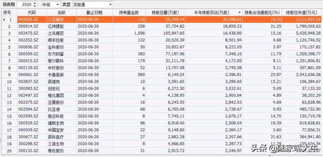 美元贬值,黄金大涨,外资疯狂涌入,中国股市值不值得投资?