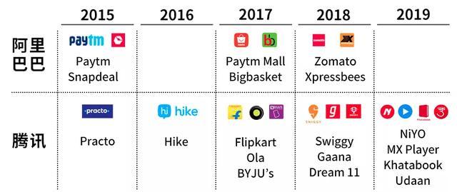 印度抵制中国软件,却发现抖音、吃鸡甚至手机都是中国的...