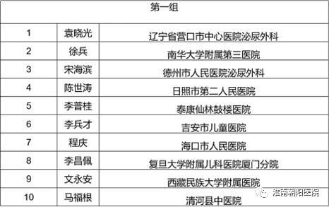 祝贺淮南朝阳医院泌尿外科医师李健受聘学习联盟编委和全国讲师