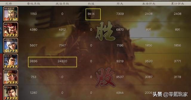 三国志战略版:纯恢复蜀枪,诸葛亮取代刘备地位,治疗18000兵力