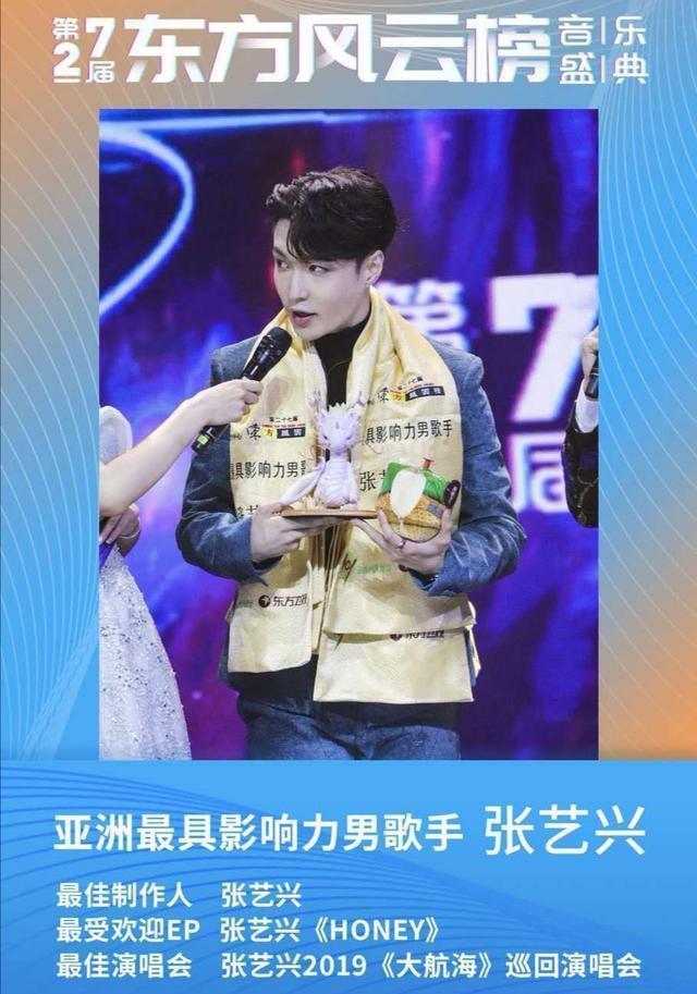 张艺兴连拿4个奖上热搜了,粉丝送椰子加龙的雕像