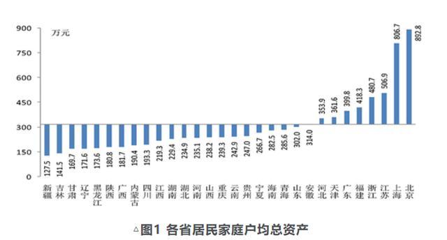中国房价有可能暴跌吗?今天给你答案!