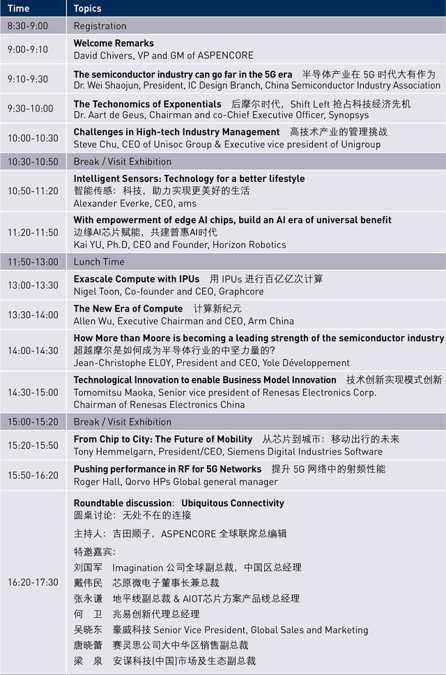 全球CEO峰会及全球电子成就奖颁奖典礼今天盛大举行-芯智讯