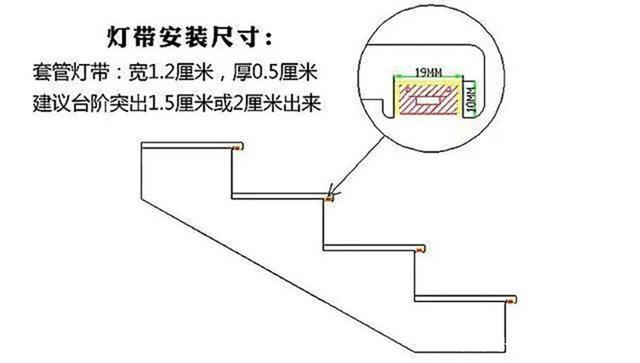 装修无线智能家居前需要了解的16点,通用型最全预留布线方案