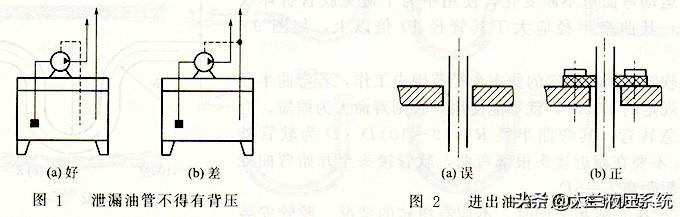 液压方向机进油管和回油管接反了会怎么样
