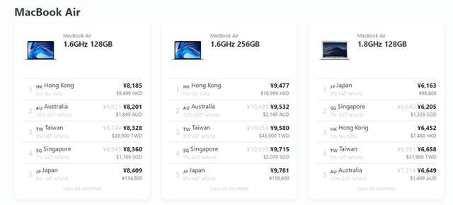 降价算神马!这个网站帮你买到全球最便宜的iPhone