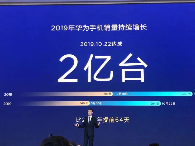华为何刚:2020年华为智能手机出货量已达两亿台
