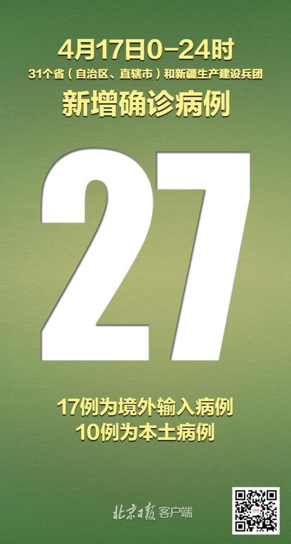 警惕!31省区市新增本土病例已连续4天在10例以上