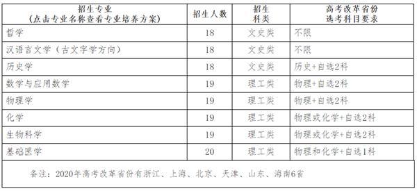 参加成人高考可以考武汉大学不啊