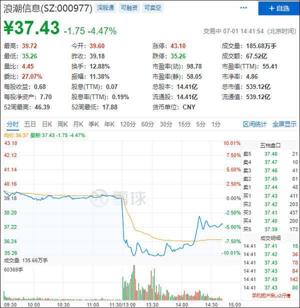 浪潮遭最大供应商英特尔暂停供货,股价一度跌停