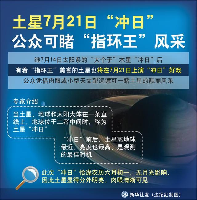"""土星21日""""冲日"""",公众可睹""""指环王""""风采"""
