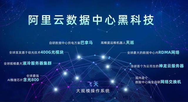 IT 实力较量:决战超级数据中心之巅