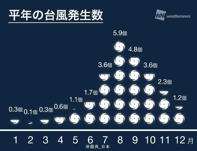 生物股长主唱结婚 & 日本新增确诊超1500人 & 杏 东出昌大离婚