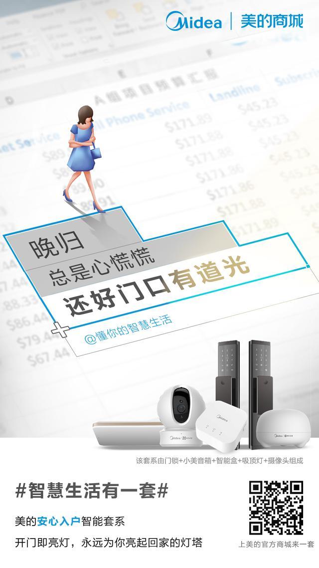 美的商城推出全屋智能场景套系 打造AI智能购物体验