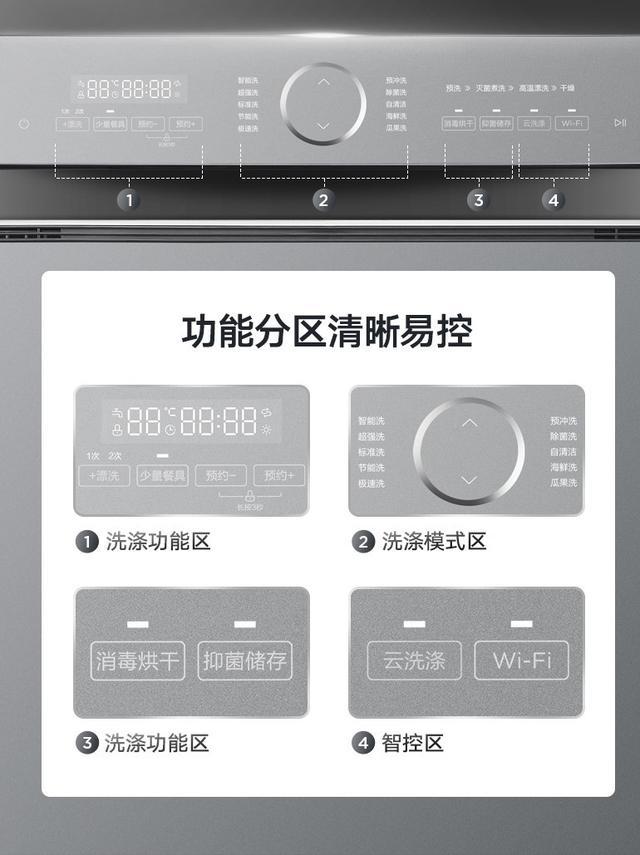 """在家享受三星级消毒,美的中式灭菌洗碗机P40助你""""净""""享生活"""