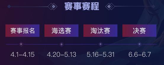 民间玩家的福音,快手王者荣耀全民挑战赛报名中