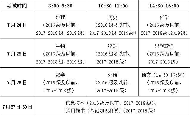 泰安市2020年夏季普通高中学业水平考试报名公告