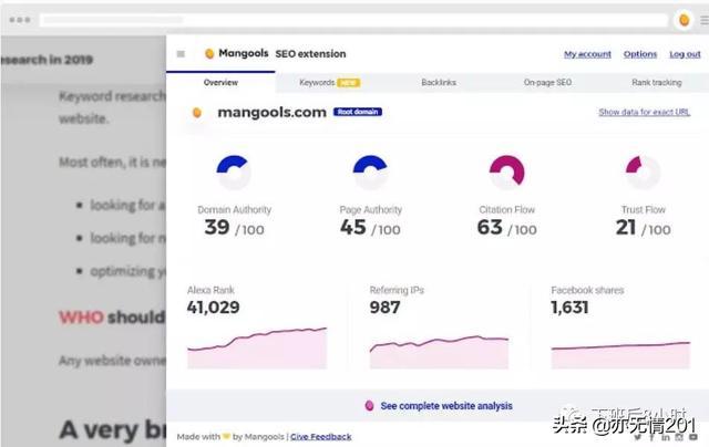 如何做好SEO?15个谷歌SEO优化工具请收藏!(收藏)