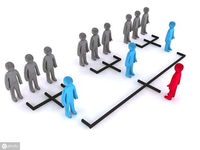 谁知道企业的行政组织结构有哪几种类型?具体内容是什么