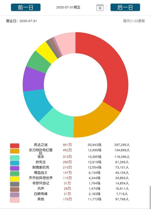 8.1新闻:胡和平任文旅部党组书记;
