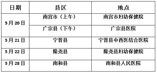邢台地区献爱心~中国青年五四奖章集体 2020 再出发!
