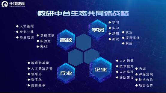 千锋教育副总经理陈川对教研中台战略架构进行详解