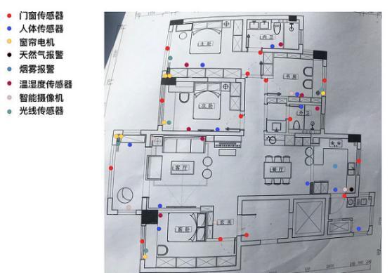智慧案例:智能家居整装全流程大揭秘