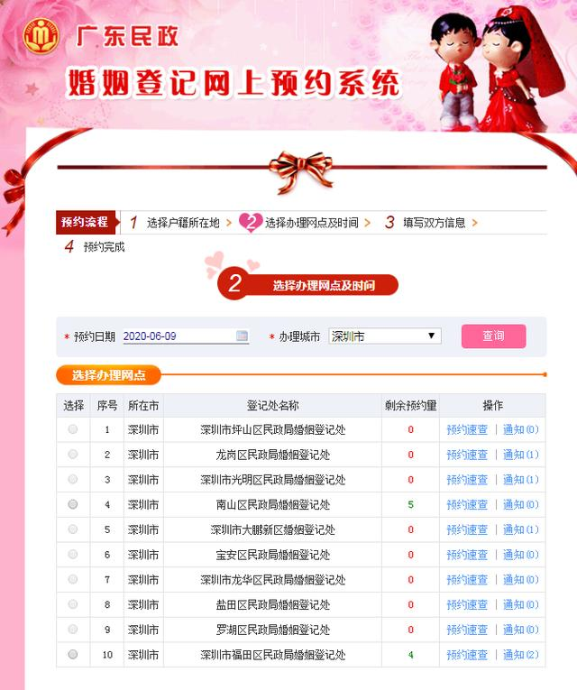 深圳现离婚排号:未来一月预约已满,补领离婚证仅剩少量名额